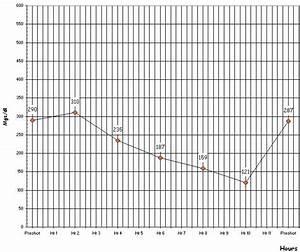 Blank Glucose Curve Chart Diabetestalk Net