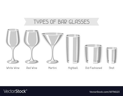 Types Of Glasses For Alcohol