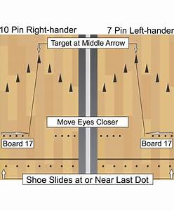 How To Pick Up The 10 Pin And 7 Pin