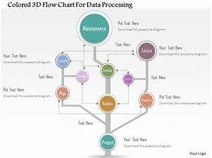 1214 Colored 3d Flow Chart For Data Processing Powerpoint