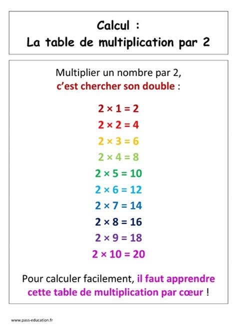 table de multiplication par 3 table de multiplication par 2 cp affiche pour la classe cycle 2 pass education