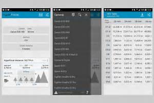 Schärfentiefe Berechnen : android app f r die berechnung der sch rfentiefe hyperfocal pro messerfotografie ~ Themetempest.com Abrechnung