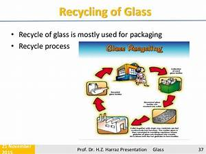 Silica Sand And Glass Industry