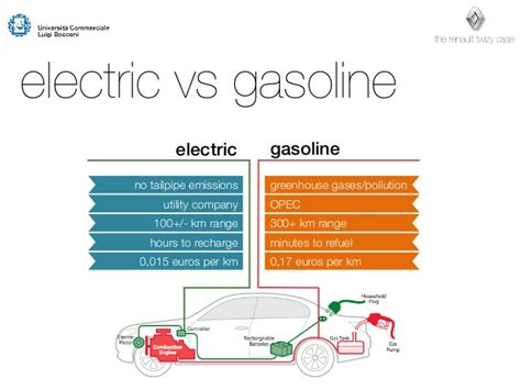 Electric Cars Compared To Gasoline Cars by How Far Electric Vehicles Can Go Range Of Electric Cars