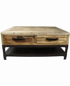 Pied De Table Basse Metal Industriel : table basse industrielle 4 tiroirs poign es m tal 1 ~ Teatrodelosmanantiales.com Idées de Décoration