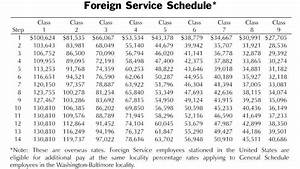 General Schedule Us Civil Service Pay Scale
