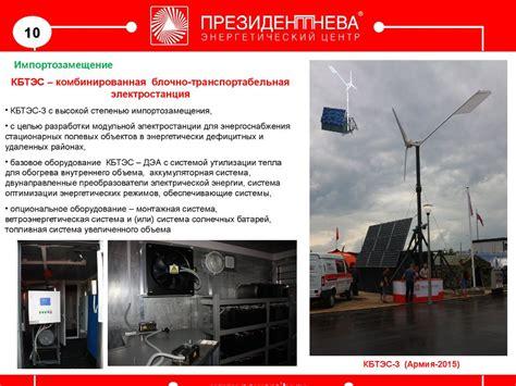 Ветросолнечные гибридные электростанции – практичность в применении альтернативных источников энергии школа для электрика все об.