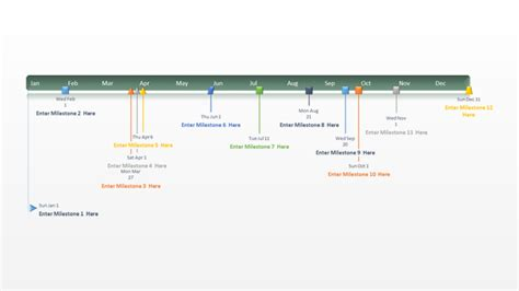 timeline template in powerpoint 2010 timeline template in powerpoint 2010 ponymail info