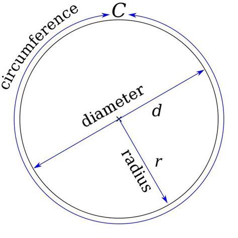 Math Geometry Diagram by Circle Basics Diagram Free Math Pictures