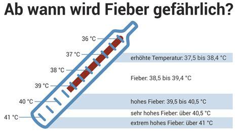Ab Wann by Fieber Behandeln Hausmittel Tipps