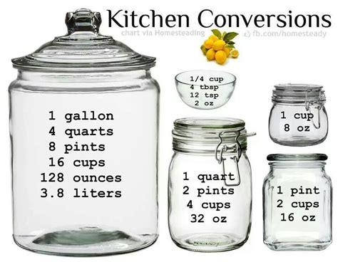 Kitchen Math Measurements by Kitchen Measurement Equivalent Chart Diabetes Inc