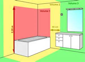 electricit 233 salle de bain norme
