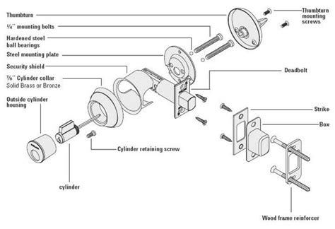 Car Latch Diagram by Door Latch Parts Diagram Inside Door Knob Parts Diagram
