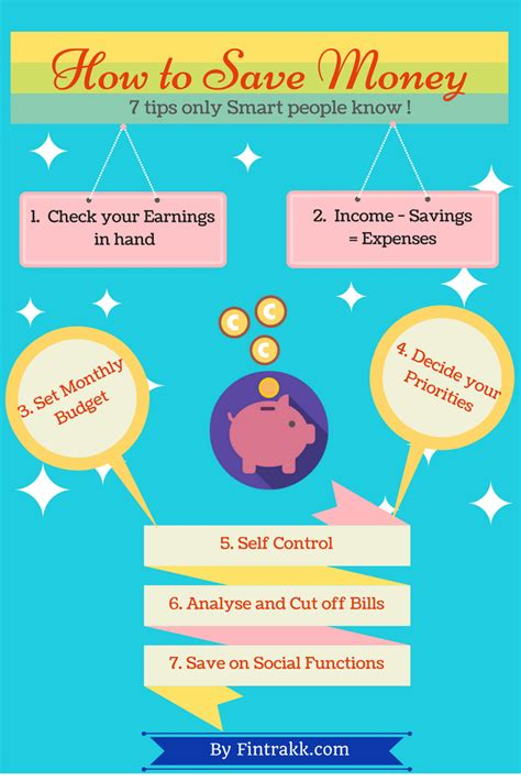 Money Saving Tips  Infographic ! Fintrakk