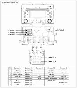 2005 Kia Optima Radio Wiring Diagram
