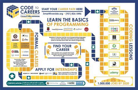 Code To Careers Program