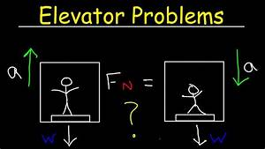Elevator Physics Problem  Normal Force On Scale  Apparent Weight  Free Body Diagrams