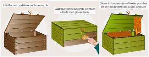 Fabriquer Un Coffre En Palette Recyclage