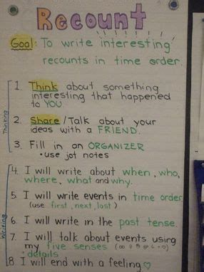 great anchor chart  recount writing recount writing