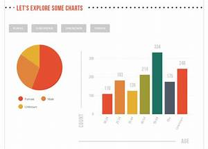 5 Tools To Help Make Your Data Visualization Look Stunning