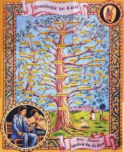 the flamenco family tree diydilettante