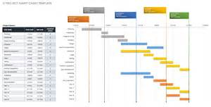 Free Gantt Chart Templates In Excel  U0026 Other Tools