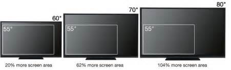 HD wallpapers tv living room size chart