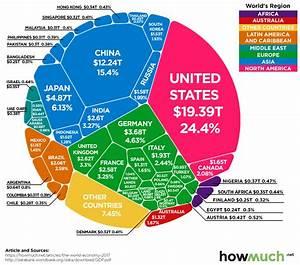 La economía mundial de $80 billones- en una gráfica | Foro ...