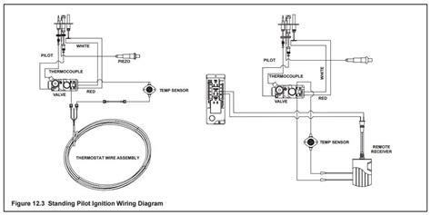 Millivolt Remote Control Guide Fireplaceremotecotrols Blog