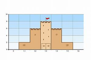 A Histogram Is A Graph Showing Data But With Column Attached