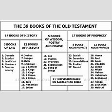 Lesson One An Overview Of The Minor Prophets  Emmanuel Enid