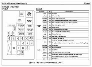 2006 Hyundai Elantra Fuse Box Free Download  U2022 Oasis