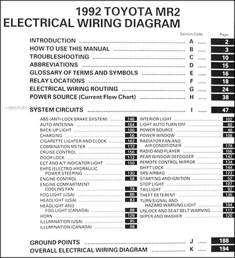 1992 toyota mr2 wiring diagram manual original