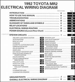 Gesficonlinees1988 Toyota Mr2 Wiring Diagram Original 1908 Gesficonline Es