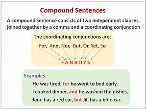 Compound Sentences  Examples  Videos