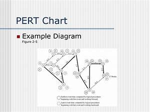 Ppt - Problem Solving Tools Powerpoint Presentation