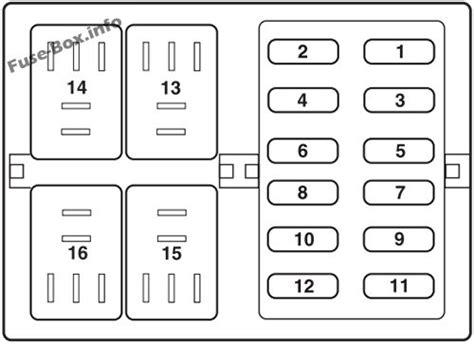 2012 Ford Flex Fuse Box by Fuse Box Diagram Gt Ford Flex 2009 2012