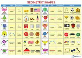 Geometric Shapes Poster Teaching Resources