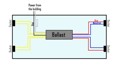 How Bypass Ballast Bulbs