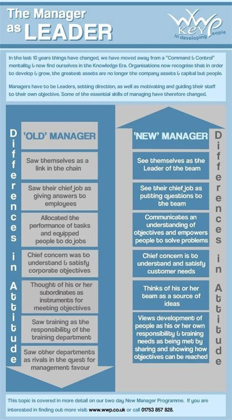 pin  kd  leadership  images business