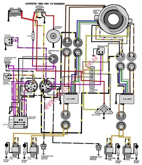 Chrysler Outboard Motor Impremedia