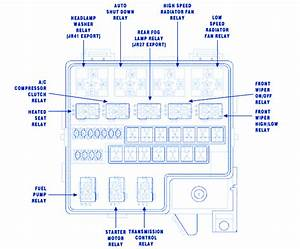 Dodge Hemi 2007 Front Fuse Box  Block Circuit Breaker Diagram  U00bb Carfusebox