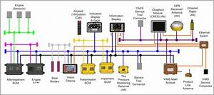 Mobile Electronic Controls  U2013 Ifp Automation