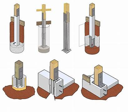 Perma Column Brackets Sturdi Wall Columns Options