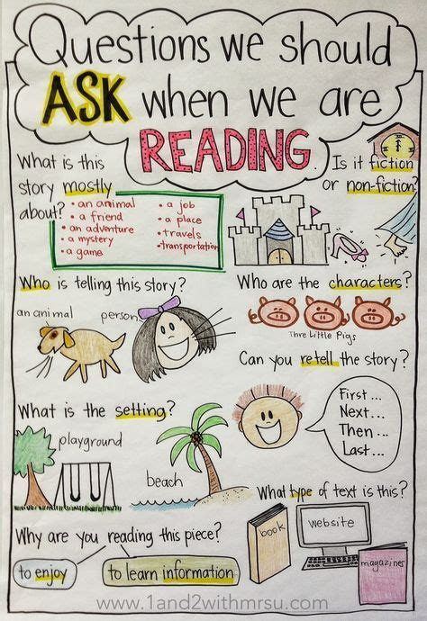 love this reading anchor chart to accumulate over the year