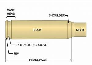 Ballistics  Cartridge   U0026 Ammunition Components P1