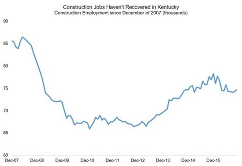 Ky Labor Cabinet Prevailing Wage by 100 Ky Revenue Cabinet Home Feature 3 Archives