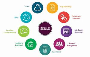 10 Skills Every Software Tester Should Master in 2017 - QL ...