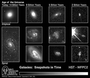 Galaxies  Snapshots In Time