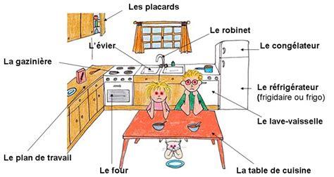 vocabulaire de cuisine la cuisine et les ustensiles de cuisine meilleures idées